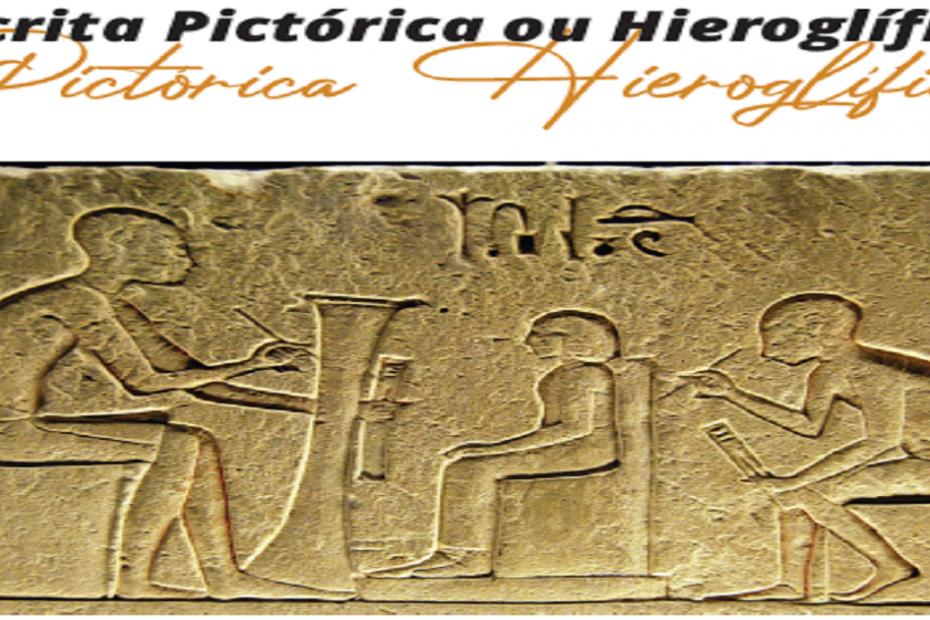 Escrita Pictórica ou Hieroglífica