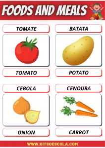 Alimentos e refeicoes - INGLES