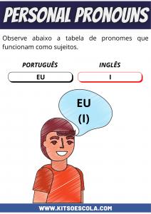 PRONOUNS - INGLES